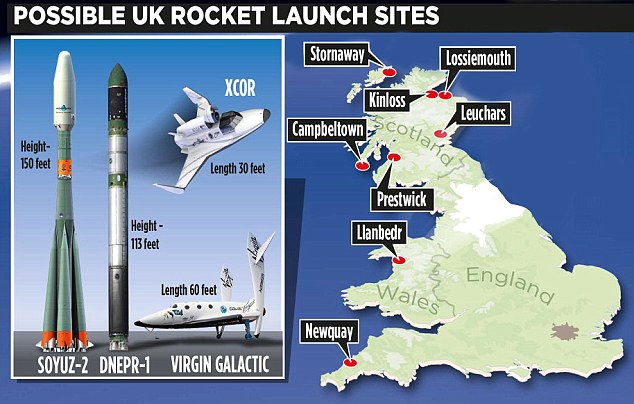 Britain's first commercial spaceport could be based in any one of these eight locations, and would act as a hub for flights by Sir Richard Branson's Virgin Galactic and XCOR Space Expeditions