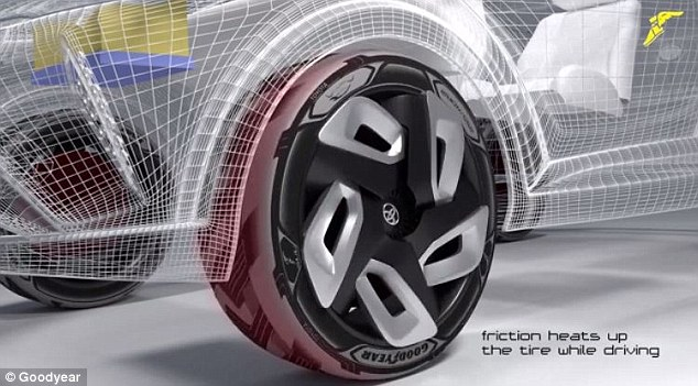 When being driven, the friction between the tyre and the road as well as the 'squeezing' and movement of the piezoelectric material as it rolls generates a small electric voltage. Goodyear said the materials used would optimise the tyre's electricity generation capabilities as well as its rolling resistance