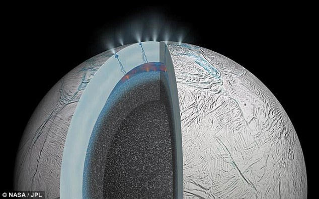 Hydrothermal activity occurs when seawater infiltrates and reacts with a rocky crust and emerges as a heated, mineral-laden solution, a natural occurrence in Earth's oceans. According to two science papers, the results are the first clear indications an icy moon may have similar ongoing active processes.