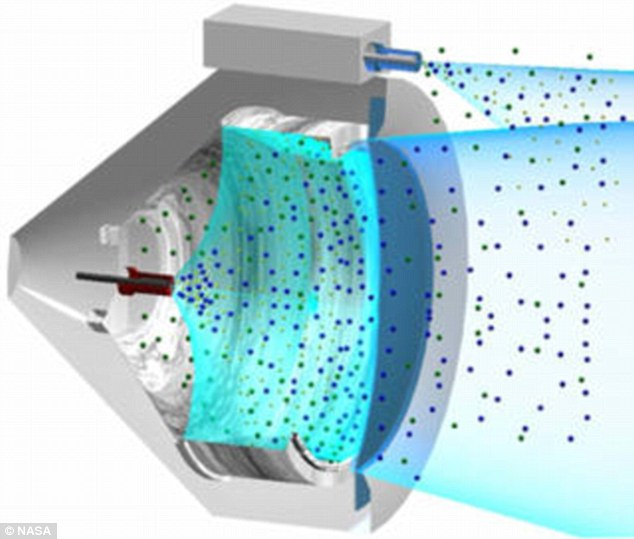 Paddy Neumann, a PhD student at the University of Sydney, says his ion space drive Nasa's shatters current fuel efficiency record. Pictured is a graphical illustration of how an ion thruster works. In essence, they operate by hurling particles backwards so that a spacecraft can be propelled forwards