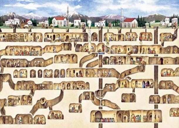 A reconstruction of what the Derinkuyu underground city is believed to have looked like (Wikipedia)