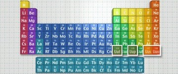 Periodic table updated with four new elements