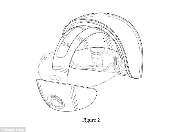 Secretive Florida-based start-up Magic Leap has been issued a patent for a VR headset, which looks like a skull cap with a set of glasses attached (pictured)