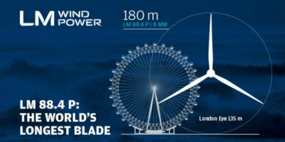 Work begins on the world's biggest wind turbine