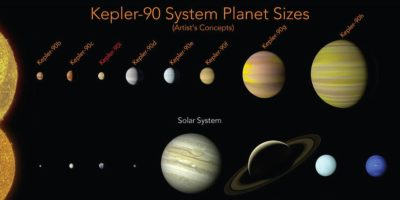 NASA finds a second solar system as big as ours
