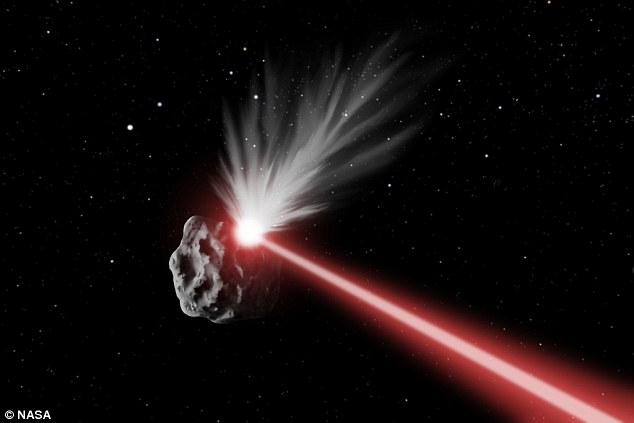 Scientists are building the ultimate science-fiction weapon to deal with asteroids. A system known as DE-STAR - or Directed Energy System for Targeting of Asteroids and exploRation - will use laser beams to intercept and deflect space rocks