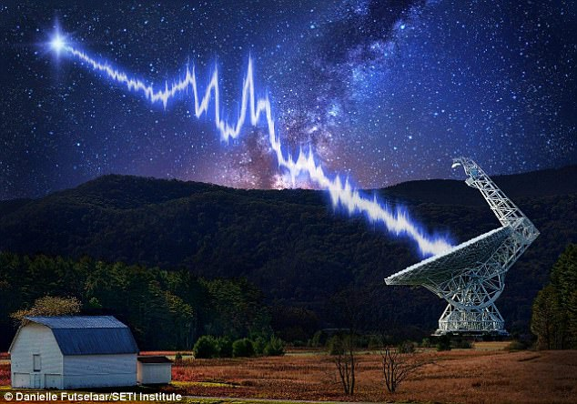 Are aliens trying to contact us? Brightest ever fast radio burst that could be a 'signal from ET' is spotted by astronomers